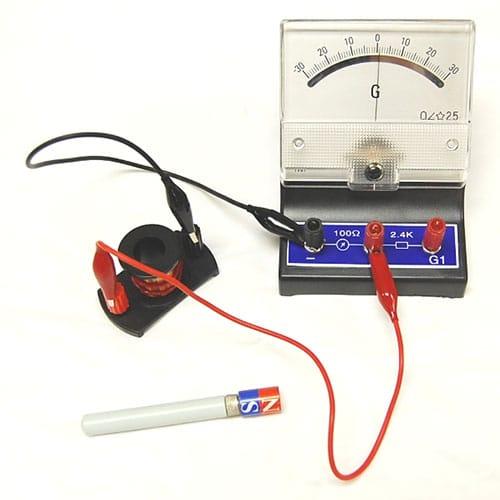 магнитна индукция